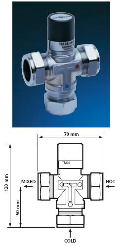28mm TM28 Thermostatic Mixing Valve - DD 650030 - DISCONTINUED