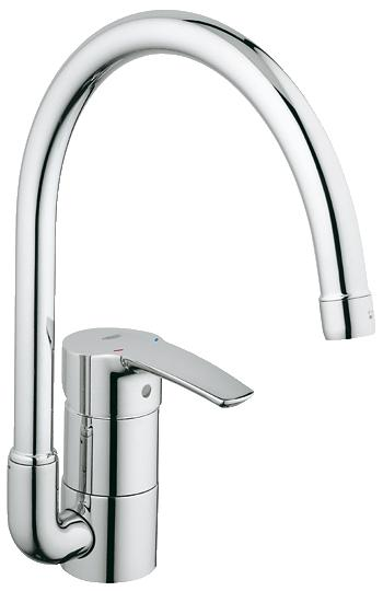 grohe atrio two handle sink mixer 31000000 31000. Black Bedroom Furniture Sets. Home Design Ideas