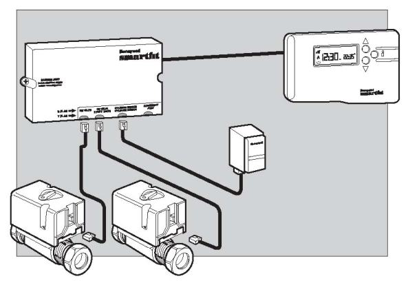 Honeywell Wiring Diagram S Plan